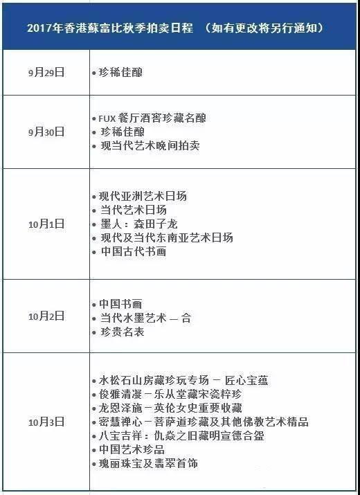 蘇富比香港秋拍中国艺术品六场拍卖珍品即将登场